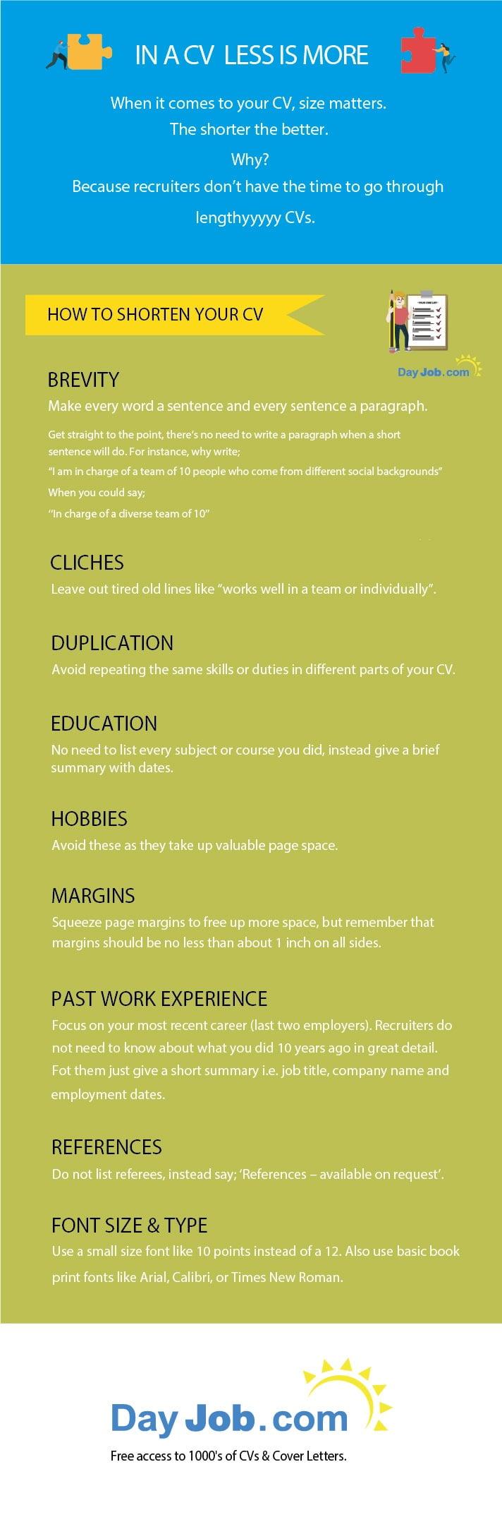 CV length, short resume