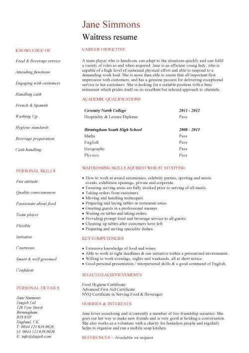 student entry level waitress resume template
