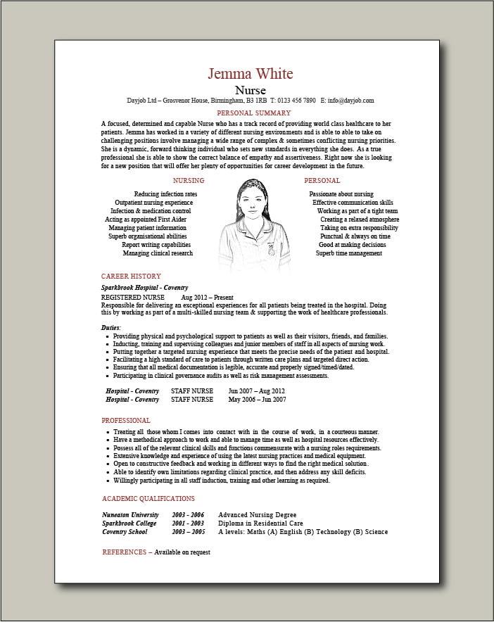 Nurse Template 1 - 1 page